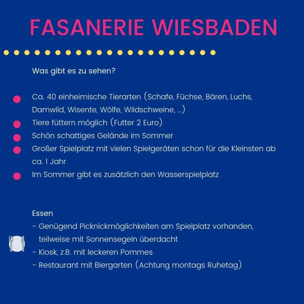 Fasanerie Wiesbaden Checkliste